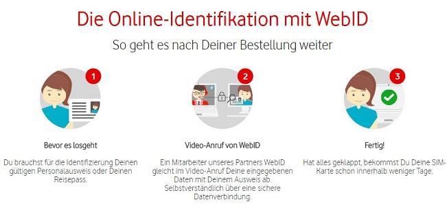 Neue Sim Karte Aktivieren.Vodafone Callya Sim Karte Freischalten Aktivieren So Geht S